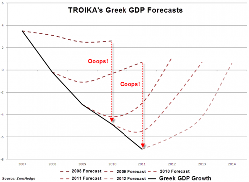 troika_edited-1
